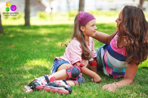 Signs and symptoms of children struggling with receptive and expressive language.